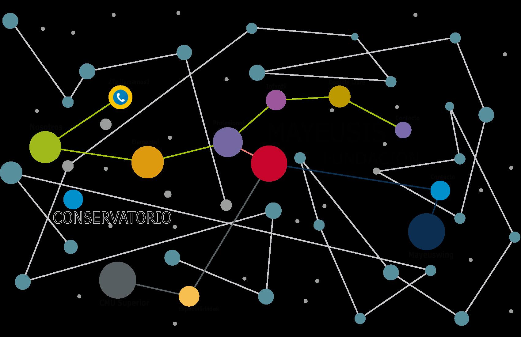 constelación mayeusis conservatorio vigo galicia luces navidad academia musical instrumento jazz caballero abel